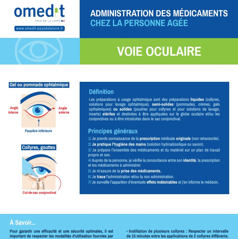 Administration oculaire